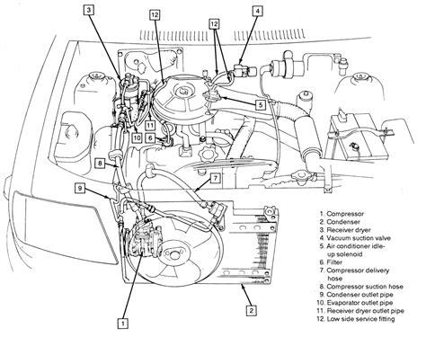 motor repair manual 1992 geo prizm security system chevy prizm wiring diagram 1997 geo metro 1997 geo prizm repair manual wiring diagram elsalvadorla