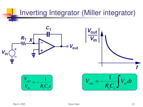 miller integrator circuit miller integrator output 28 images introduction to operational lifiers ppt an inverting
