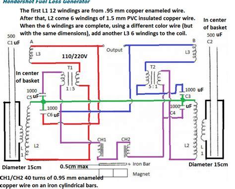 Hendershot Generator Blueprints Pdfhendershot Generator