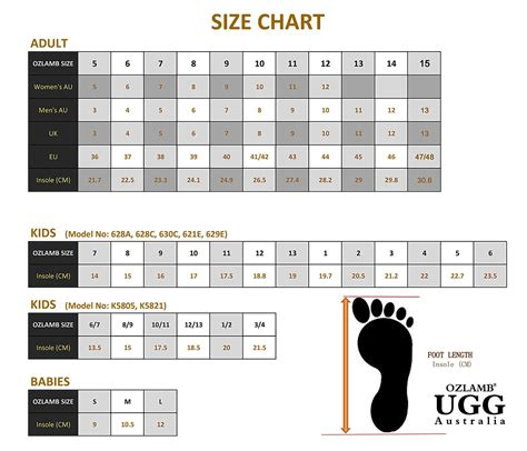 ugg slipper size guide uggs size chart ugg ugg insole replacements at zappos