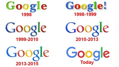 google design history the new google logo pro ppc