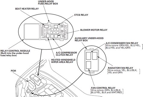 ridgeline 2006 rear seat wiring diagram 39 wiring diagram images wiring diagrams edmiracle co radiator and condenser fan both are stuck on until battery drains honda ridgeline owners club