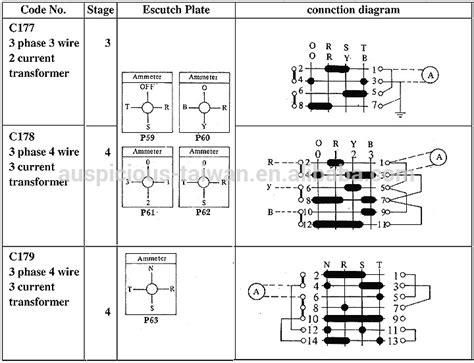 rotary isolator switch wiring diagram 37 wiring diagram