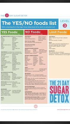 Http Dailyburn Health Sugar Detox Diet by 1000 Ideas About Sugar Detox Plan On Detox