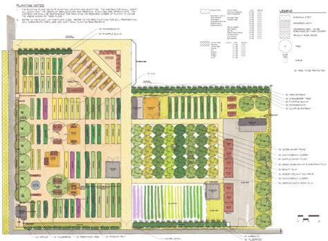 farmhouse layout plan small farm hobby farming pinterest architecture