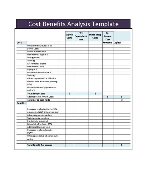 cost analysis template free 40 cost benefit analysis templates exles template lab