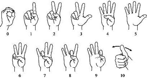 printable numbers in sign language sign language sign language hand positions for numbers