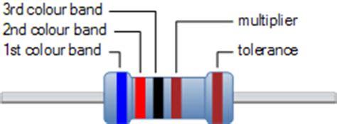 read 5 band resistor resistor colour code wheel for resistor colour codes