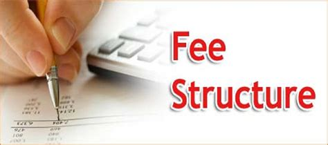 Hec Mba Fees In Inr by Bzu Fee Structure Check Free Paperpks