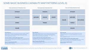 business capability map template achieving business outcome with enterprise architecture