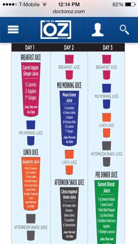 2 Week Juice Detox Plan by 11 Likes