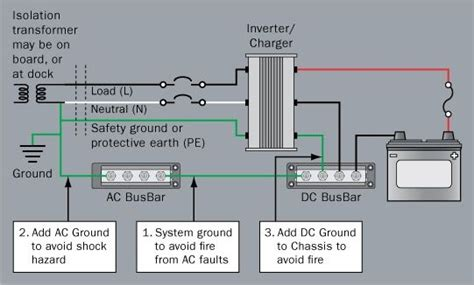 inverter battery charger circuit diagram inverting my on board electrical thinking the outdoor