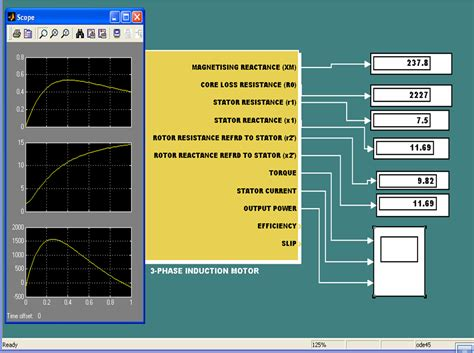 induction motor using matlab simulink modelling of a 3 phase induction motor using its test results file exchange matlab