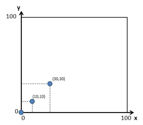 librerie grafiche c librerie javascript per grafici problema e soluzione per