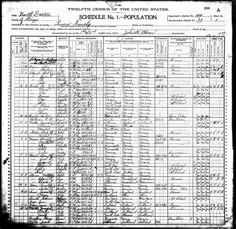 Are Census Records 1900 Census Records