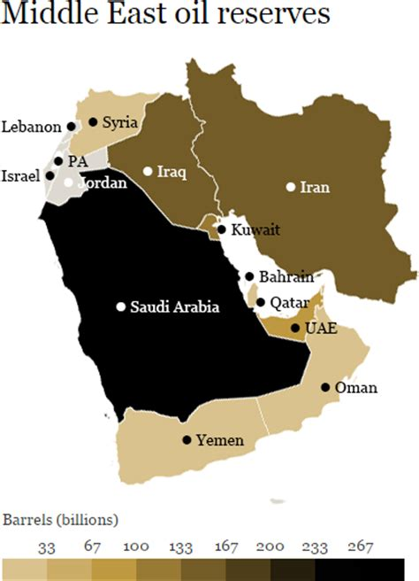 middle eastern oil l the scale of middle east oil reserves brightlemon