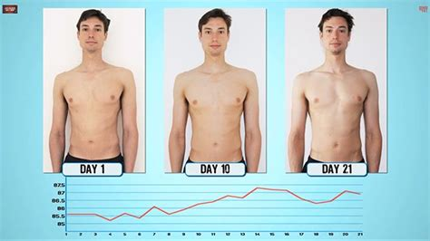 what happens if a eats what happens if you eat 5 800 calories daily on an lchf diet diet doctor