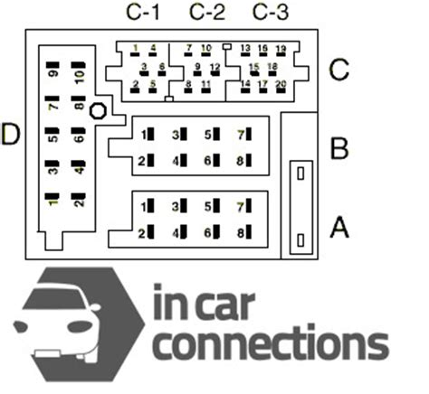peugeot 206 iso wiring diagram iso free printable
