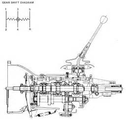 repair guides manual transmission identification