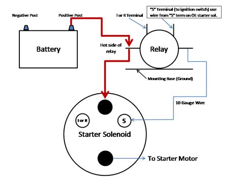 How To Wire A Starter Switch Diagram Knitknot Info Relaywiringschematic Png 803 215 626 Tools