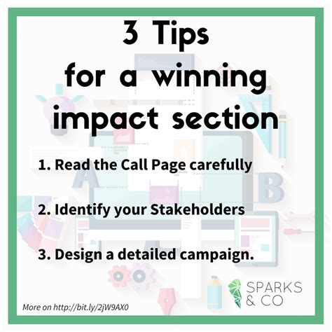 How To Write A Winning Template
