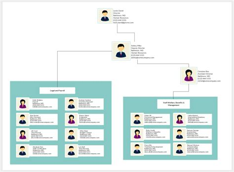 Organizational Chart Templates Editable Online And Free To Download Personnel Chart Template