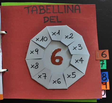 tavola pitagorica per bambini da stare 28 images
