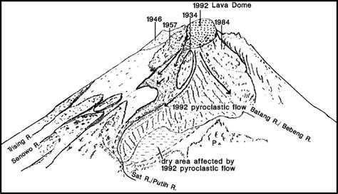 global volcanism program merapi