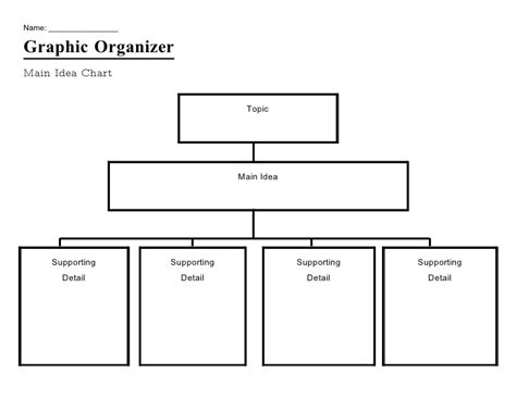 idea organizer graphic organizer main idea chart