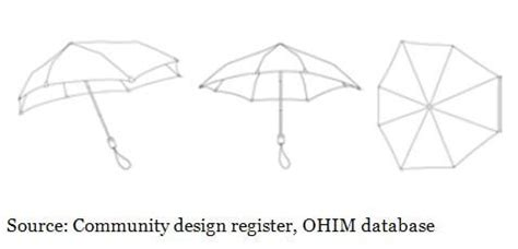 design application ohim eu general court gc finds storm umbrella design to be