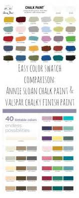 valspar chalkboard paint colors easy color swatch comparison of sloan chalk paint
