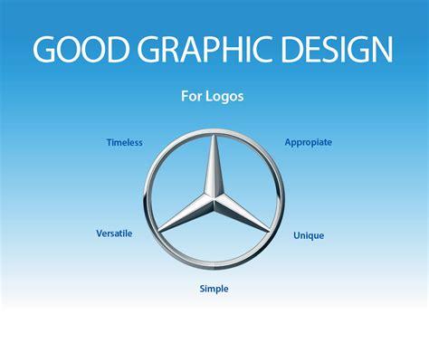design what is it good for graphic design aiden marketing full service inbound