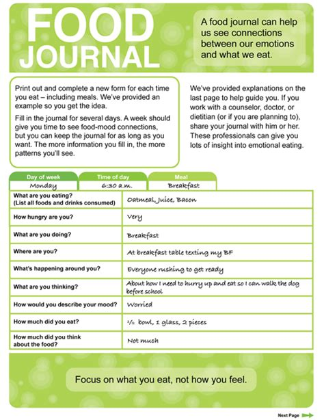 printable food and feelings journal nba com food journal
