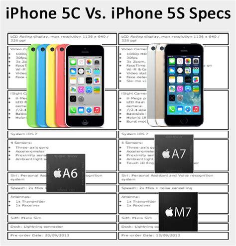 iphone 5s vs 5c specs apple iphone 5c vs apple iphone 5s iphone prices