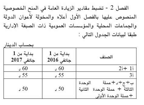 paie fonctionnaire 2016 calendrier paiement salaire fonctionnaire 2016 calendrier