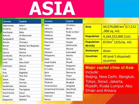 list of countries and capitals by continent lesson 10 continents and countries of the world