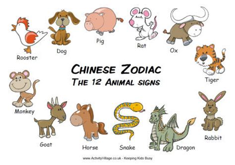 new year animal symbols zodiac signs wallpaper