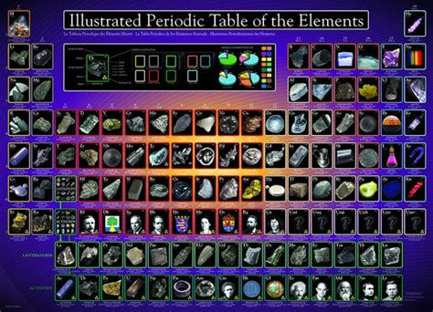 the elements an illustrated history of the periodic table illustrated periodic table of the elements puzzle 1000
