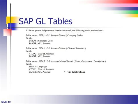 Sap Gl Account Table by Introduction To Financial Accounting Processes Ppt