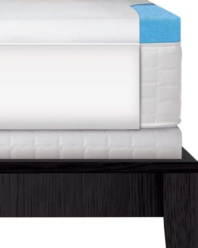 Serta 2 5 Inch King Gel Memory Foam Mattress Topper by Serta Memory Foam Mattress Topper Detailed Review
