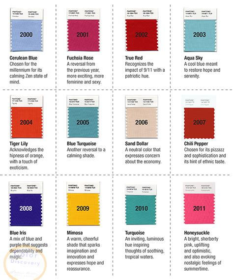 pantone colors of the year list pantone colors