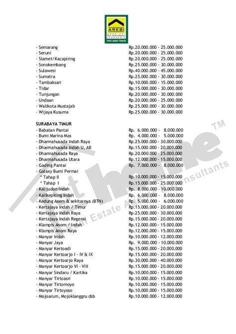 Daftar Multiplek Surabaya Daftar Perkiraan Daftar Harga Tanah Surabaya 2016