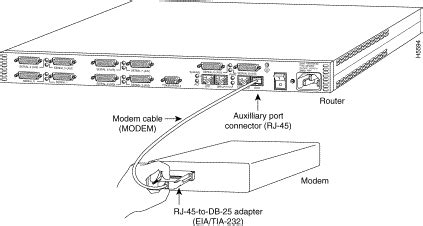 How To Add A Aux Port To A Car Stereo by Configuring A Modem On The Aux Port For Exec Dialin Connectivity Cisco