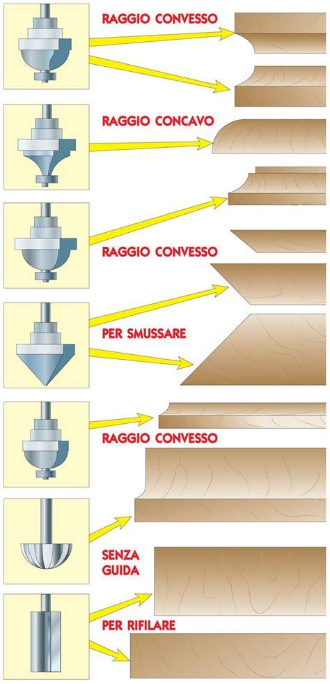 Banco Per Fresatrice Legno by Come Fresare Il Legno Bricoportale Fai Da Te E Bricolage