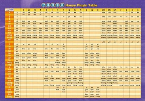 new year song with pinyin new year song with hanyu pinyin 28 images learn pinyin