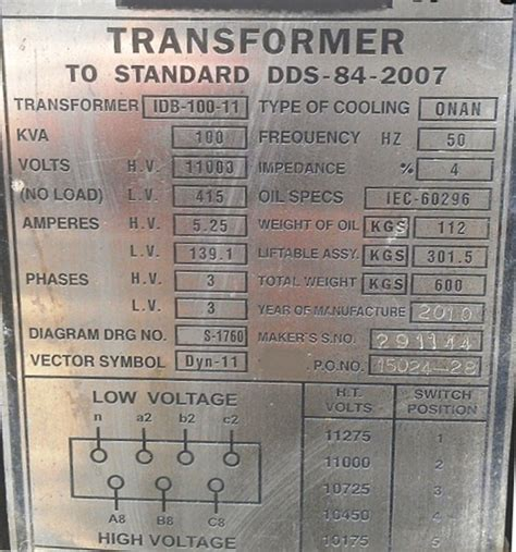transformer nameplate rating engineering articles