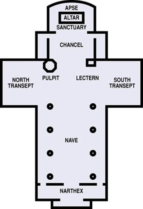 parts of a cathedral floor plan christian symbols cathedral floor plan