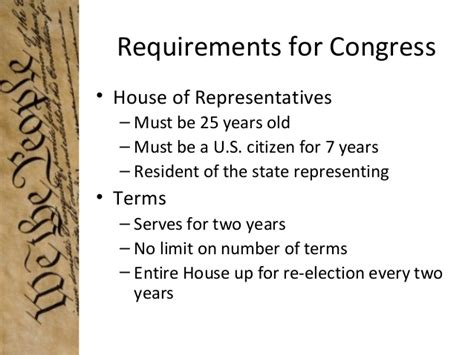 house of representatives requirements us constitution 2012