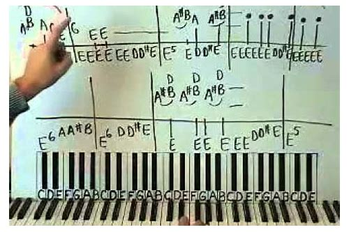 red house blues lesson piano