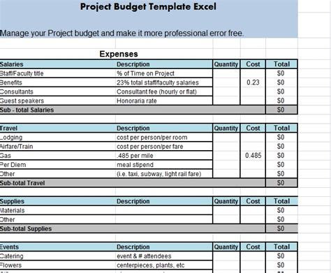 Excel Budget Template Free by Get Project Budget Template Excel Projectmanagementwatch